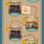 Infographic 'I Know a Tale' Walkthrough