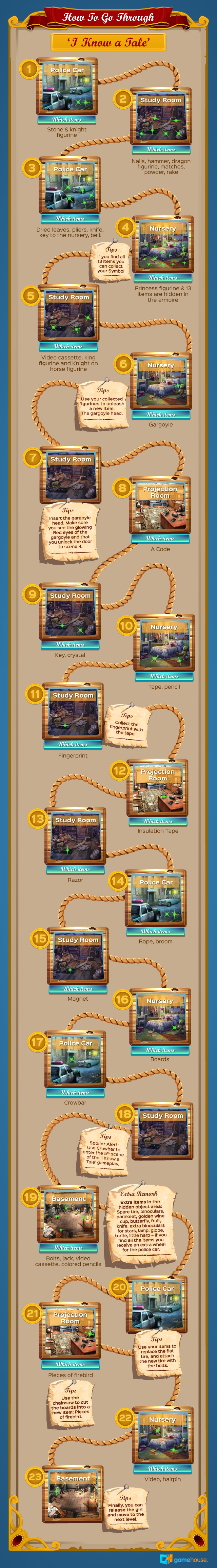 I know a Tale Infographic